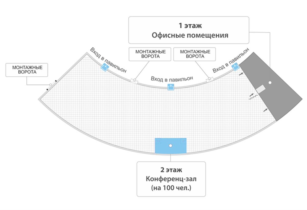КВЦ Сокольники, павильон 2